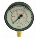 Manometry ciśnienia oleju